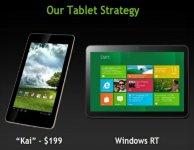 Четырехъядерные планшеты от Nvidia, за двести долларов