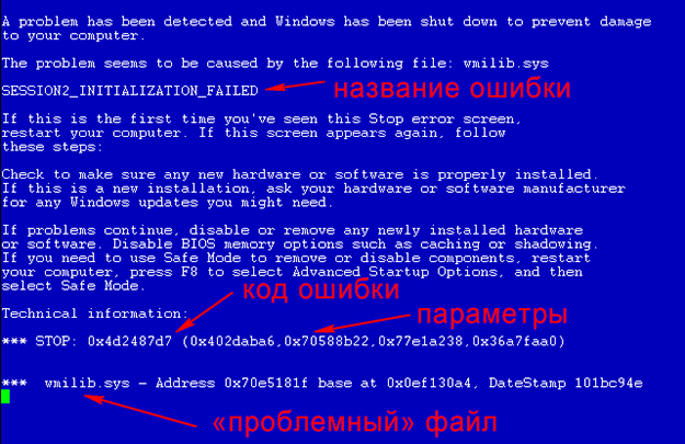 Коды Stop Ошибок Windows