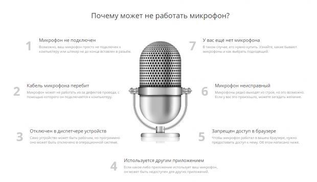 Проверка микрофона онлайн сейчас