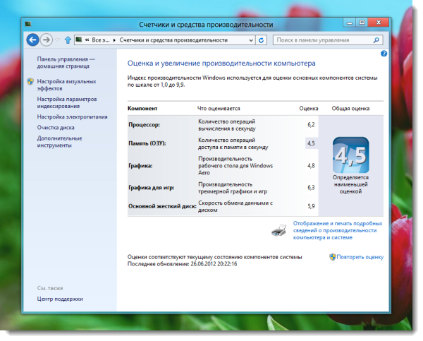 Windows 8: новая ошибка Microsoft? Продолжение