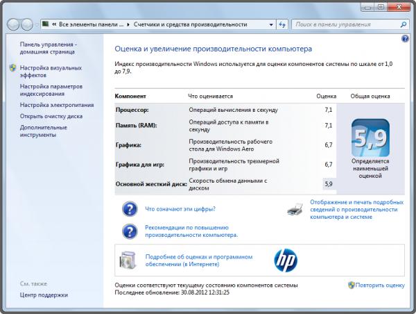 Что такое индекс производительности Windows 7 и как его повысить?