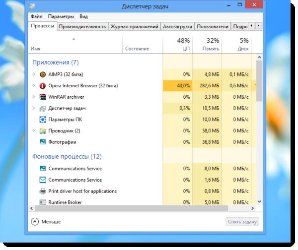 Как заставить Windows 8 работать быстрее: 8 советов по увеличению производительности