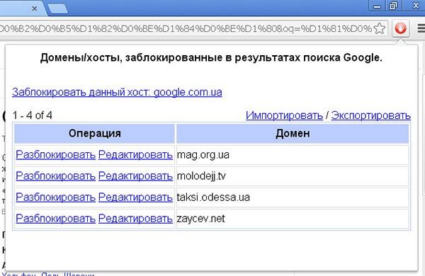 Как заблокировать нежелательные сайты в поисковой системе Google?