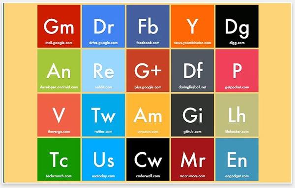 Семь расширений Chrome для изменения вида стартовой страницы