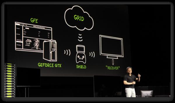 Steam OS от Valve, игры PlayStation на ПК и загадочный проект Nvidia
