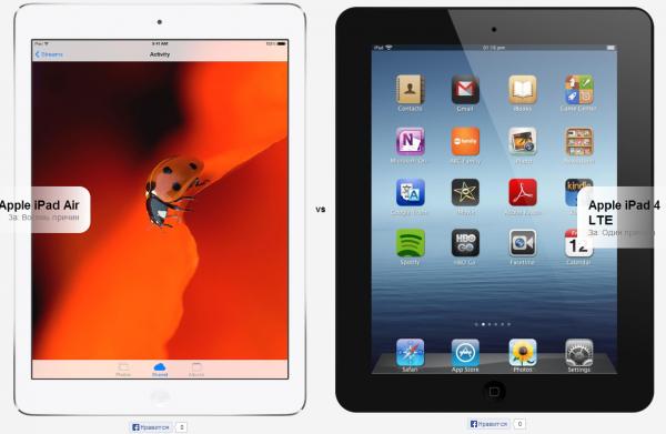 Apple iPad Air и iPad 4: в чем разница?