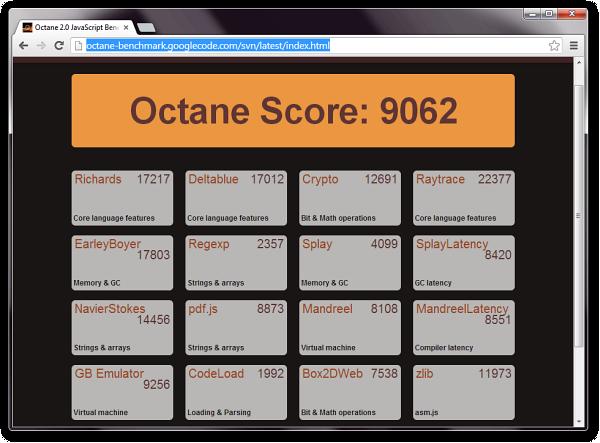 Тестирование браузеров в Octane 2.0