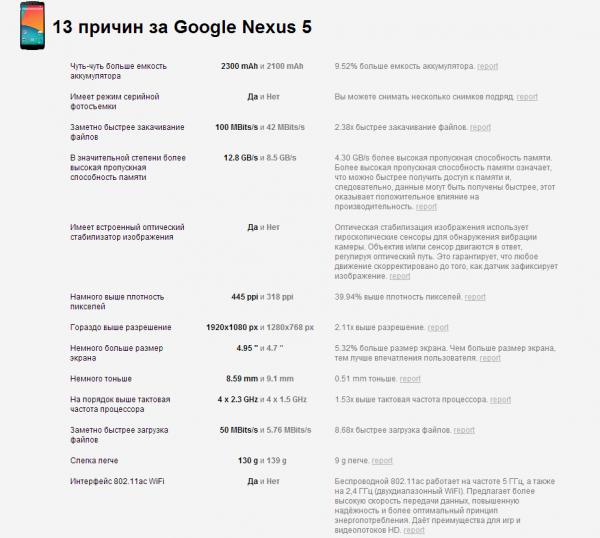 Google Nexus 5 против Nexus 4: в чем разница?