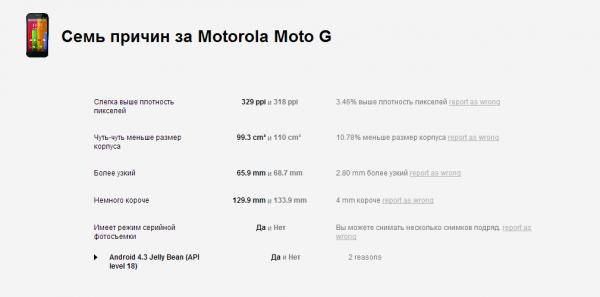 Motorola Moto G и Google Nexus 4: в чем разница?