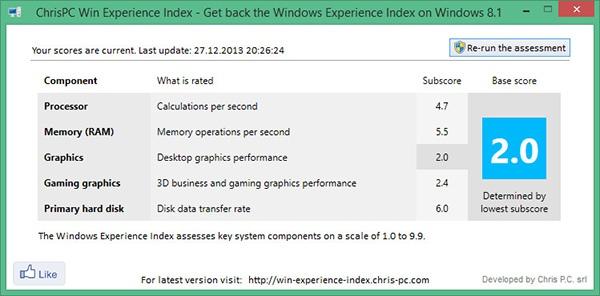 ChrisPC Win Experience Index индекс производительности Windows 8.1
