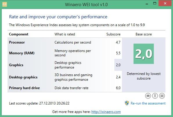 посмотреть индекс производительности Windows 8.1