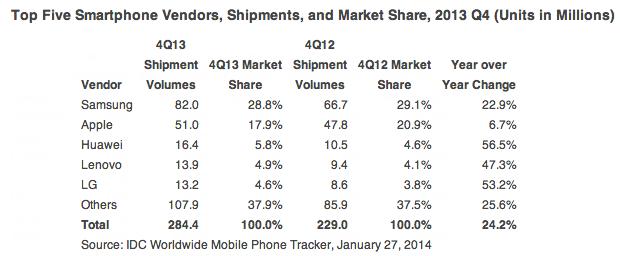Google, Lenovo, Motorola: интересные факты о потенциально крупнейшей IT-сделке года