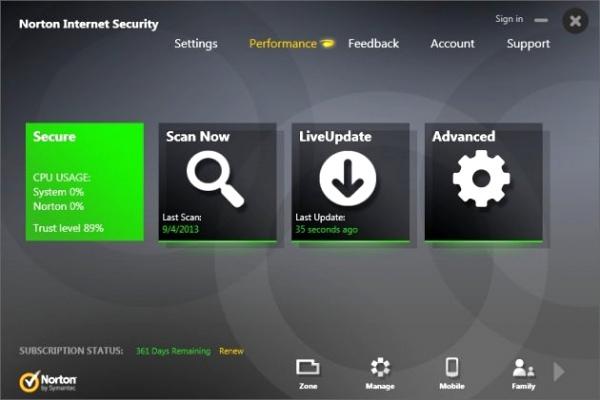 Лучшие продукты безопасности 2013 года-Norton Internet Security 2014