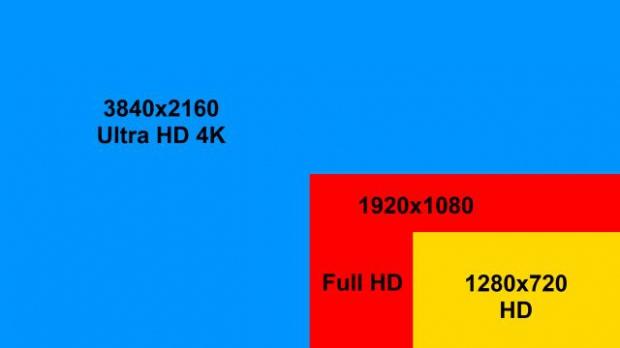 Как правильно выбрать телевизор для вашего дома