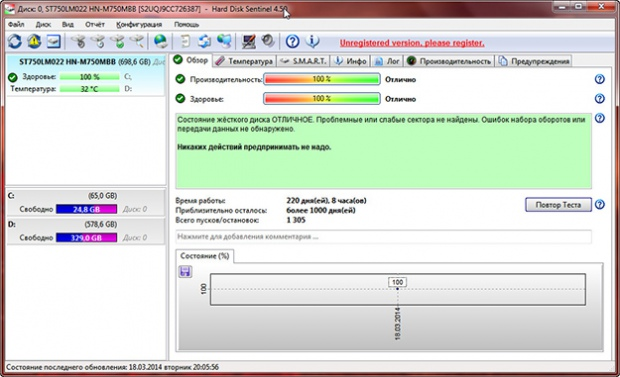 Утилита для проверки жесткого диска - Hard Disk Sentinel