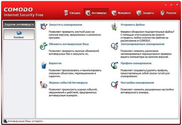 10 популярных бесплатных антивирусов 2014