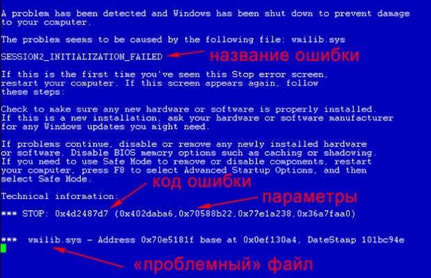 Как определить название и код ошибки BSOD