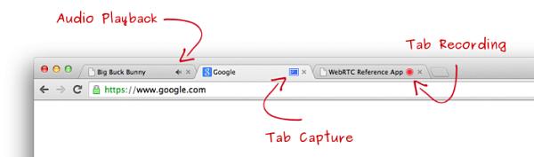 Google Chrome: отключение звука в отдельных вкладках