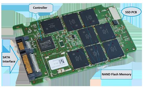 Устройство SSD
