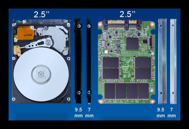 Форм фактор HDD и SSD