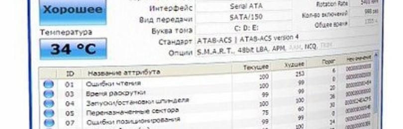 Обзор программы для диагностики жесткого диска CrystalDiskInfo